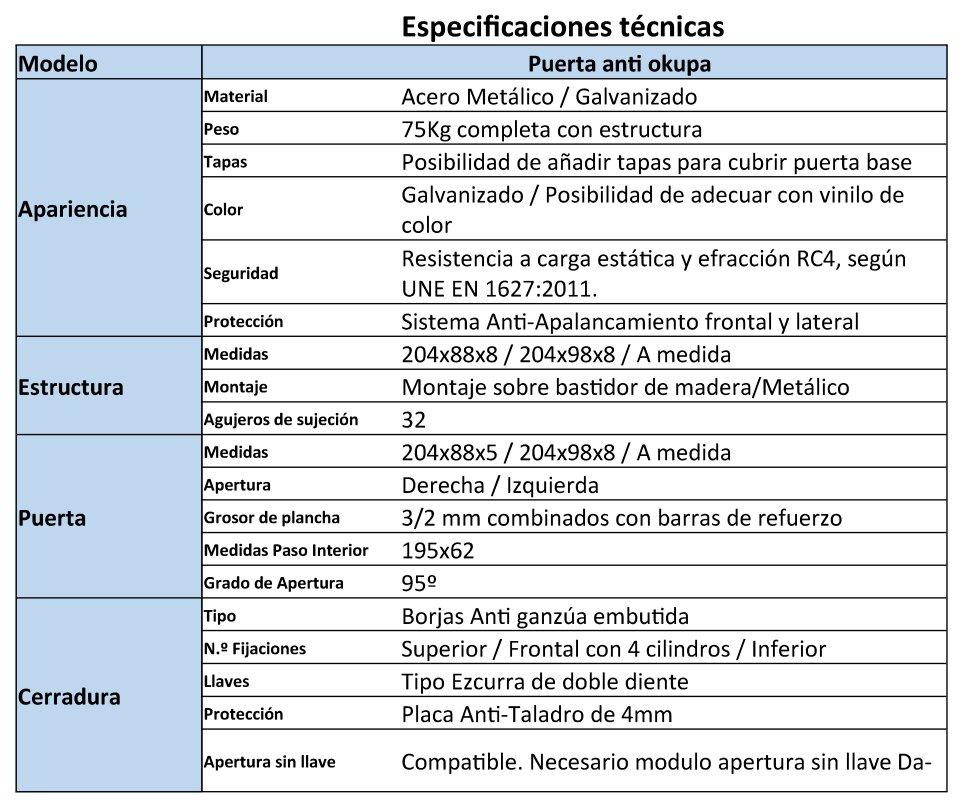 Especificaciones tecnicas puertas antiokupas - Empresa Venta Instalación Puerta Antiokupas Soria Precios